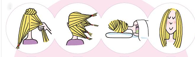 <p> <strong>Tóc thẳng:</strong><br /> - Chia tóc làm 4 phần bằng nhau.<br /> - Dùng chun buộc phần đuôi tóc của 4 lọn tóc lại. Chú ý buộc lỏng tay để không tạo vết hằn trên tóc.<br /> - Kéo tất cả các lọn tóc về cùng một bên rồi cố định lại.<br /> - Sáng thức dậy, chỉ cần tháo tất cả chun buộc ra, bạn đã có mái tóc uốn cụp vào nếp dễ dàng hơn.</p>