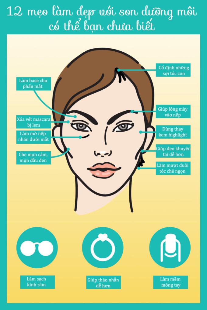 12 mẹo tận dụng son dưỡng môi để làm đẹp