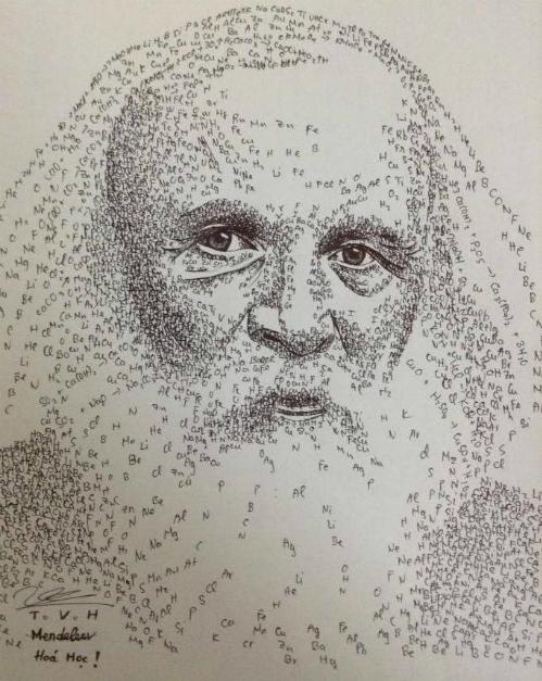 Các công thức học tạo nên bức tranh chân dung Mendeleev.