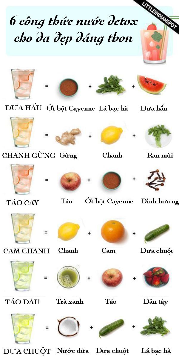 6 công thức nước detox cho da đẹp dáng thon