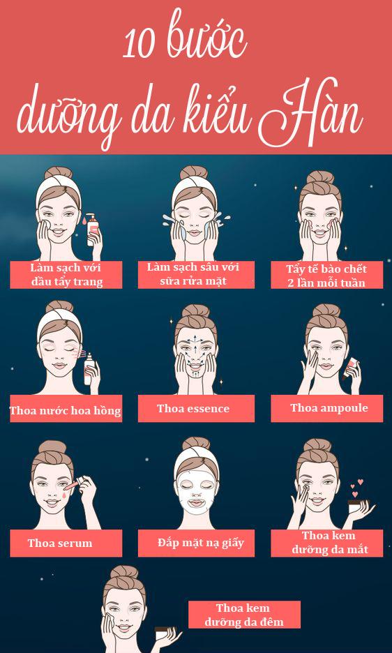 10 bước dưỡng da buổi tối kiểu Hàn
