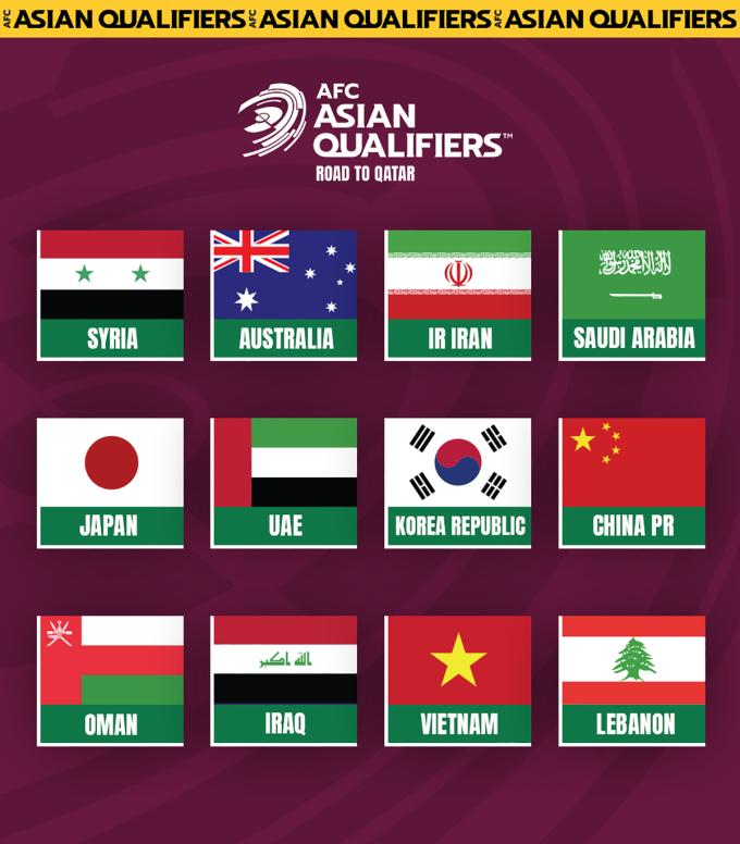 12 đội giành quyền vào vòng loại cuối cùng World Cup 2022.